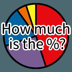 パーセンテージはどのくらい? 円グラフ